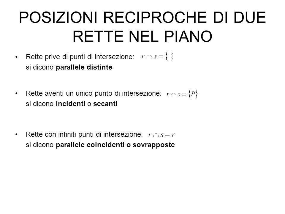 POSIZIONI RECIPROCHE DI DUE RETTE NEL PIANO Rette prive di punti di intersezione: si dicono parallele distinte Rette aventi un unico punto di intersez