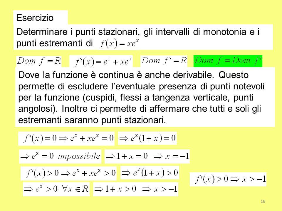 Esercizio Determinare i punti stazionari, gli intervalli di monotonia e i punti estremanti di Dove la funzione è continua è anche derivabile. Questo p