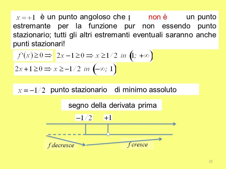è un punto angoloso che potrebbe essere un punto estremante per la funzione pur non essendo punto stazionario; tutti gli altri estremanti eventuali sa