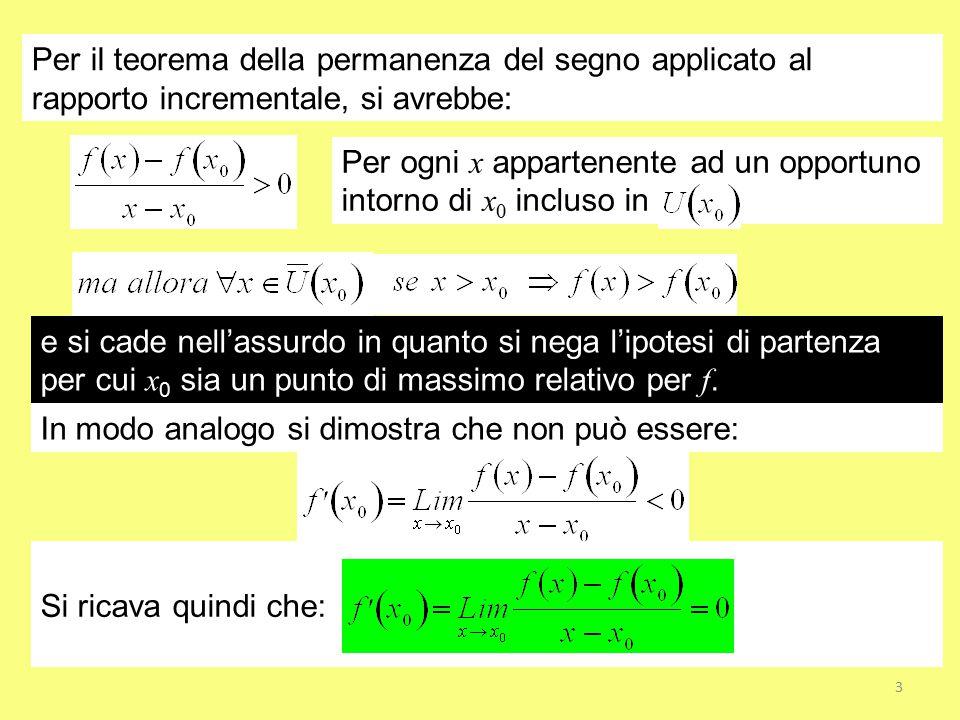 Per il teorema della permanenza del segno applicato al rapporto incrementale, si avrebbe: Per ogni x appartenente ad un opportuno intorno di x 0 inclu
