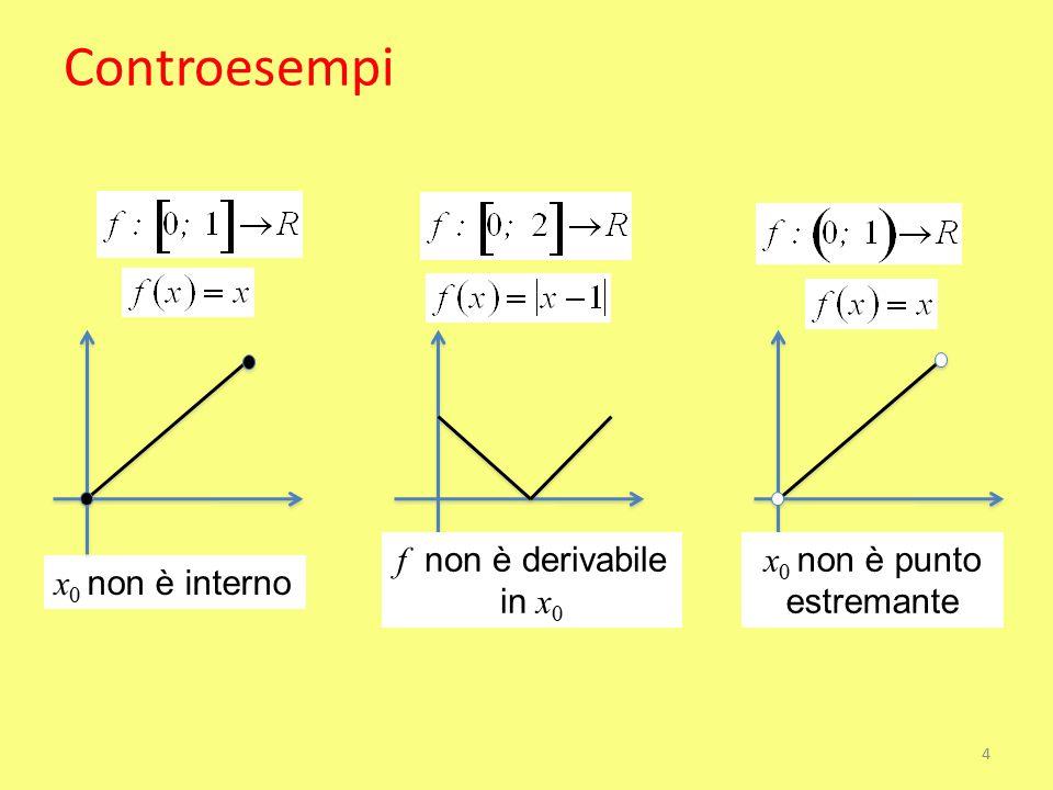Controesempi x 0 non è interno f non è derivabile in x 0 x 0 non è punto estremante 4