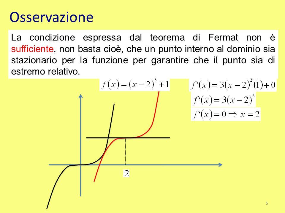 Osservazione La condizione espressa dal teorema di Fermat non è sufficiente, non basta cioè, che un punto interno al dominio sia stazionario per la fu
