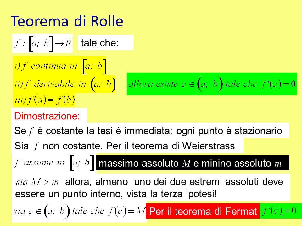 Teorema di Rolle tale che: Dimostrazione: Se f è costante la tesi è immediata: ogni punto è stazionario Sia f non costante. Per il teorema di Weierstr