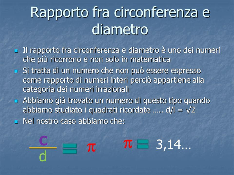 Rapporto fra circonferenza e diametro Il rapporto fra circonferenza e diametro è uno dei numeri che più ricorrono e non solo in matematica Il rapporto fra circonferenza e diametro è uno dei numeri che più ricorrono e non solo in matematica Si tratta di un numero che non può essere espresso come rapporto di numeri interi perciò appartiene alla categoria dei numeri irrazionali Si tratta di un numero che non può essere espresso come rapporto di numeri interi perciò appartiene alla categoria dei numeri irrazionali Abbiamo già trovato un numero di questo tipo quando abbiamo studiato i quadrati ricordate …..