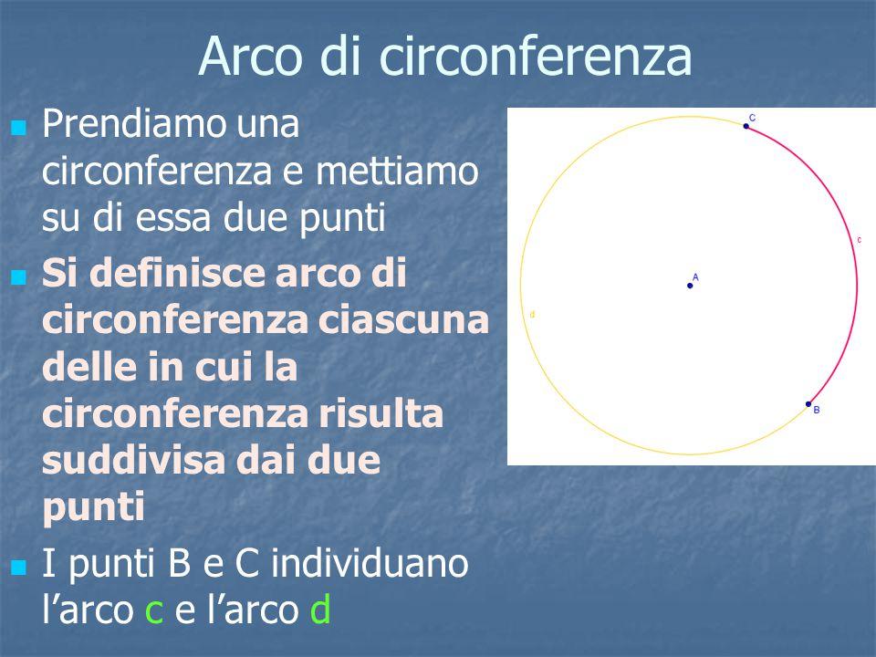 Arco di circonferenza Prendiamo una circonferenza e mettiamo su di essa due punti Si definisce arco di circonferenza ciascuna delle in cui la circonferenza risulta suddivisa dai due punti I punti B e C individuano l'arco c e l'arco d