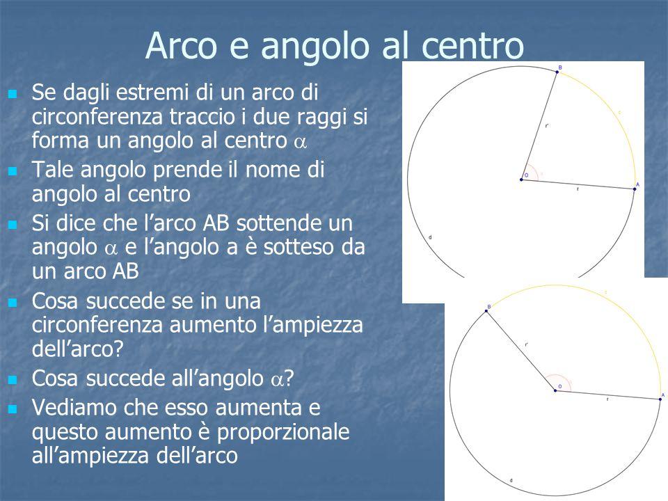 Arco e angolo al centro Se dagli estremi di un arco di circonferenza traccio i due raggi si forma un angolo al centro  Tale angolo prende il nome di angolo al centro Si dice che l'arco AB sottende un angolo  e l'angolo a è sotteso da un arco AB Cosa succede se in una circonferenza aumento l'ampiezza dell'arco.