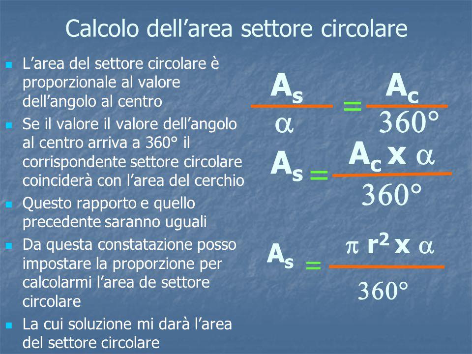 Calcolo dell'area settore circolare L'area del settore circolare è proporzionale al valore dell'angolo al centro Se il valore il valore dell'angolo al centro arriva a 360° il corrispondente settore circolare coinciderà con l'area del cerchio Questo rapporto e quello precedente saranno uguali Da questa constatazione posso impostare la proporzione per calcolarmi l'area de settore circolare La cui soluzione mi darà l'area del settore circolare AsAs  = AcAc  AsAs = A c x   AsAs =  r 2 x  