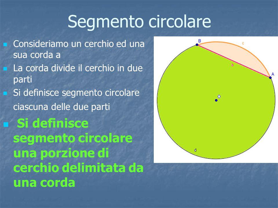Segmento circolare Consideriamo un cerchio ed una sua corda a La corda divide il cerchio in due parti Si definisce segmento circolare ciascuna delle due parti Si definisce segmento circolare una porzione di cerchio delimitata da una corda