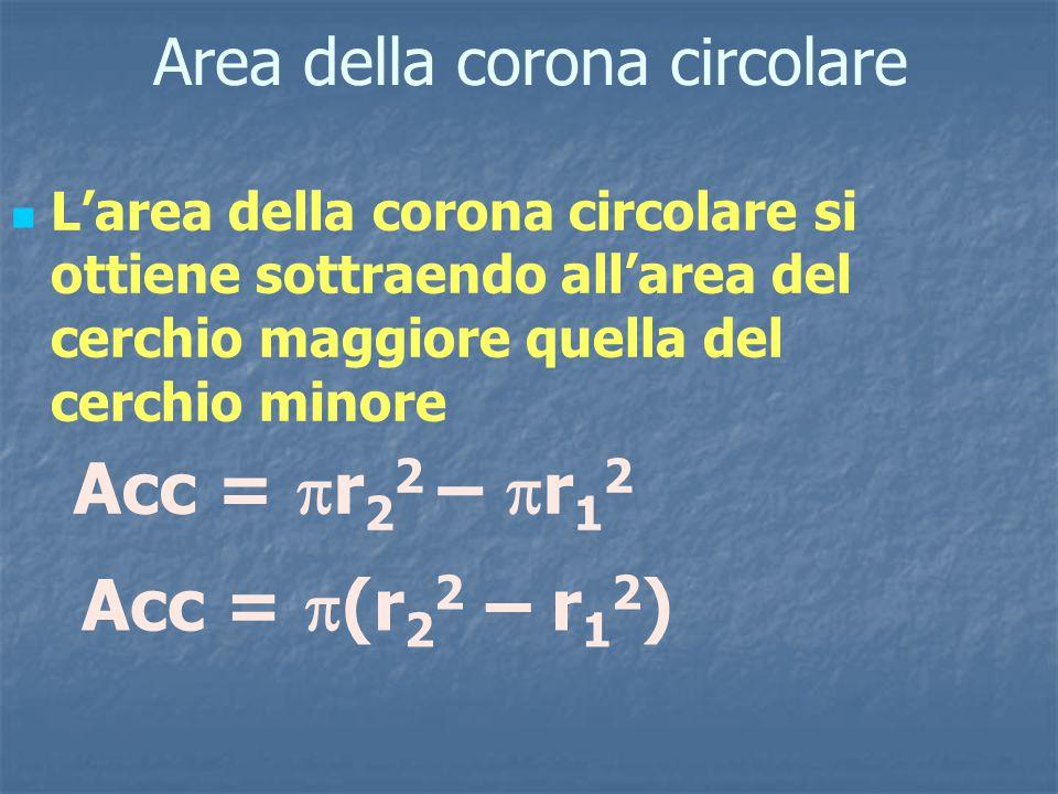 Area della corona circolare L'area della corona circolare si ottiene sottraendo all'area del cerchio maggiore quella del cerchio minore Acc =  r 2 2 –  r 1 2 Acc =  (r 2 2 – r 1 2 )