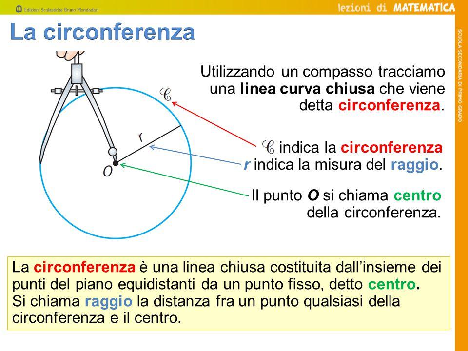 Utilizzando un compasso tracciamo una linea curva chiusa che viene detta circonferenza.
