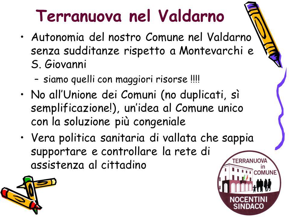 Terranuova nel Valdarno Autonomia del nostro Comune nel Valdarno senza sudditanze rispetto a Montevarchi e S. Giovanni –siamo quelli con maggiori riso
