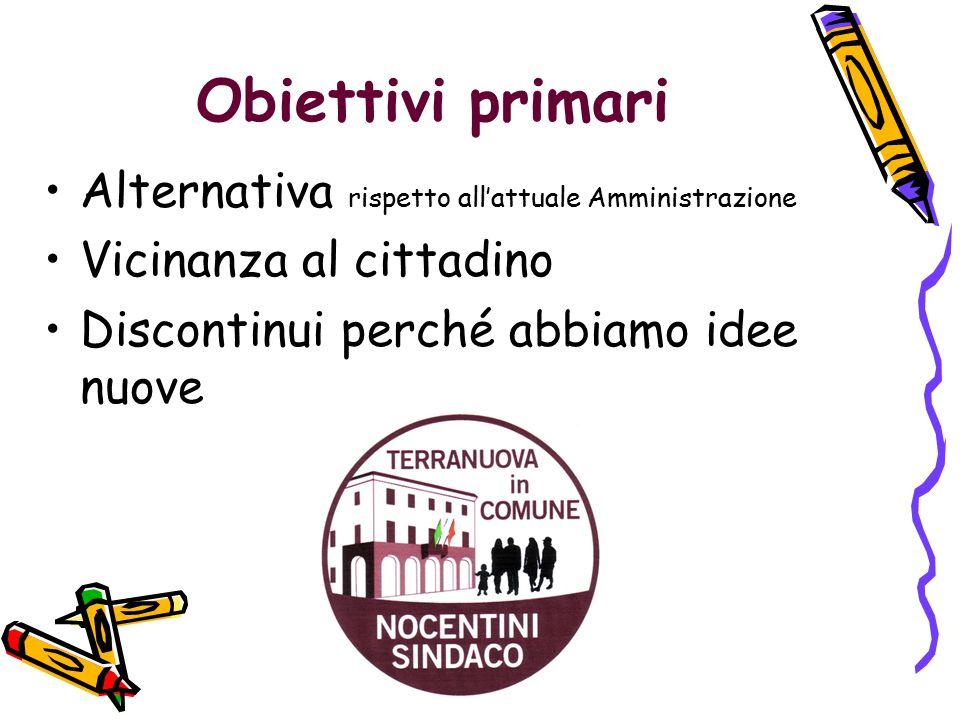 Obiettivi primari Alternativa rispetto all'attuale Amministrazione Vicinanza al cittadino Discontinui perché abbiamo idee nuove