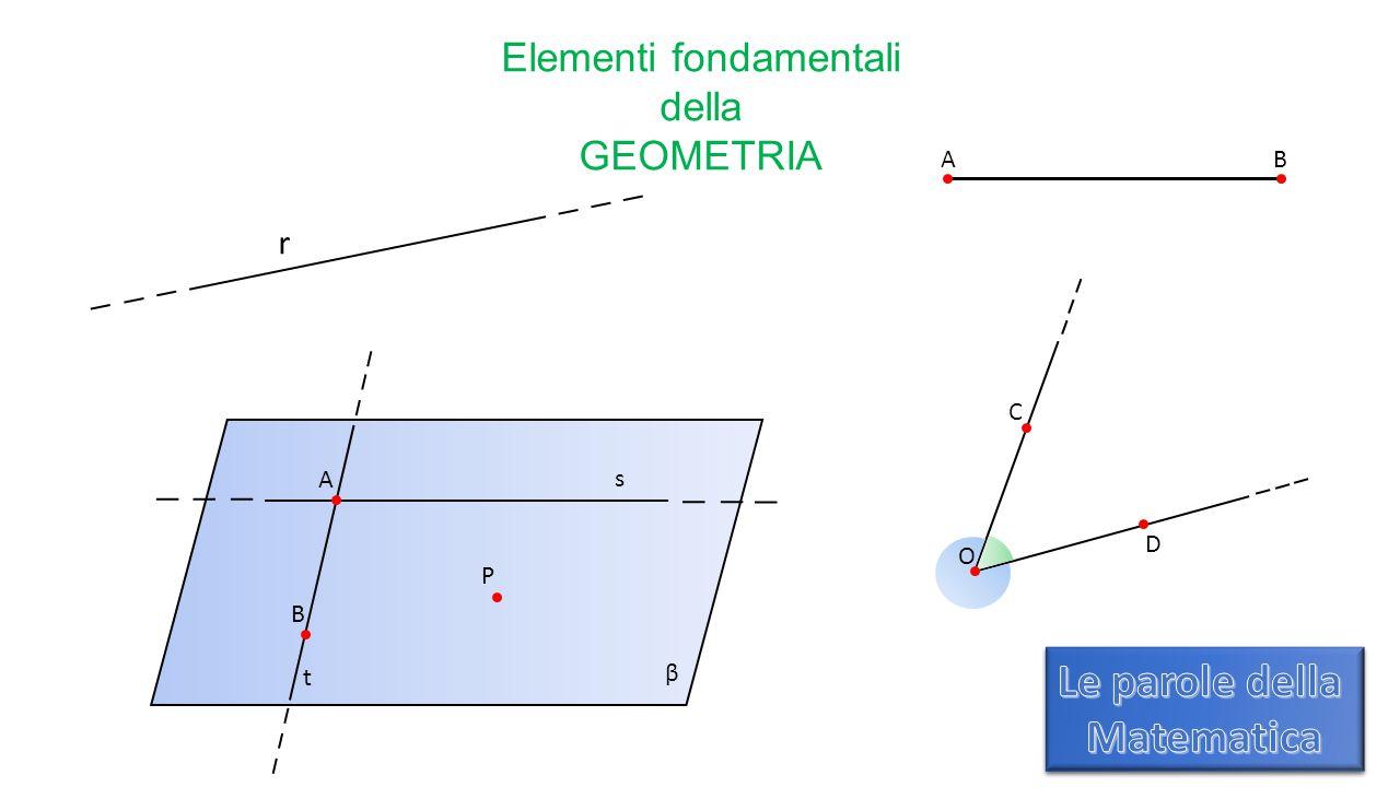 r A B P s t β AB Elementi fondamentali della GEOMETRIA C D O