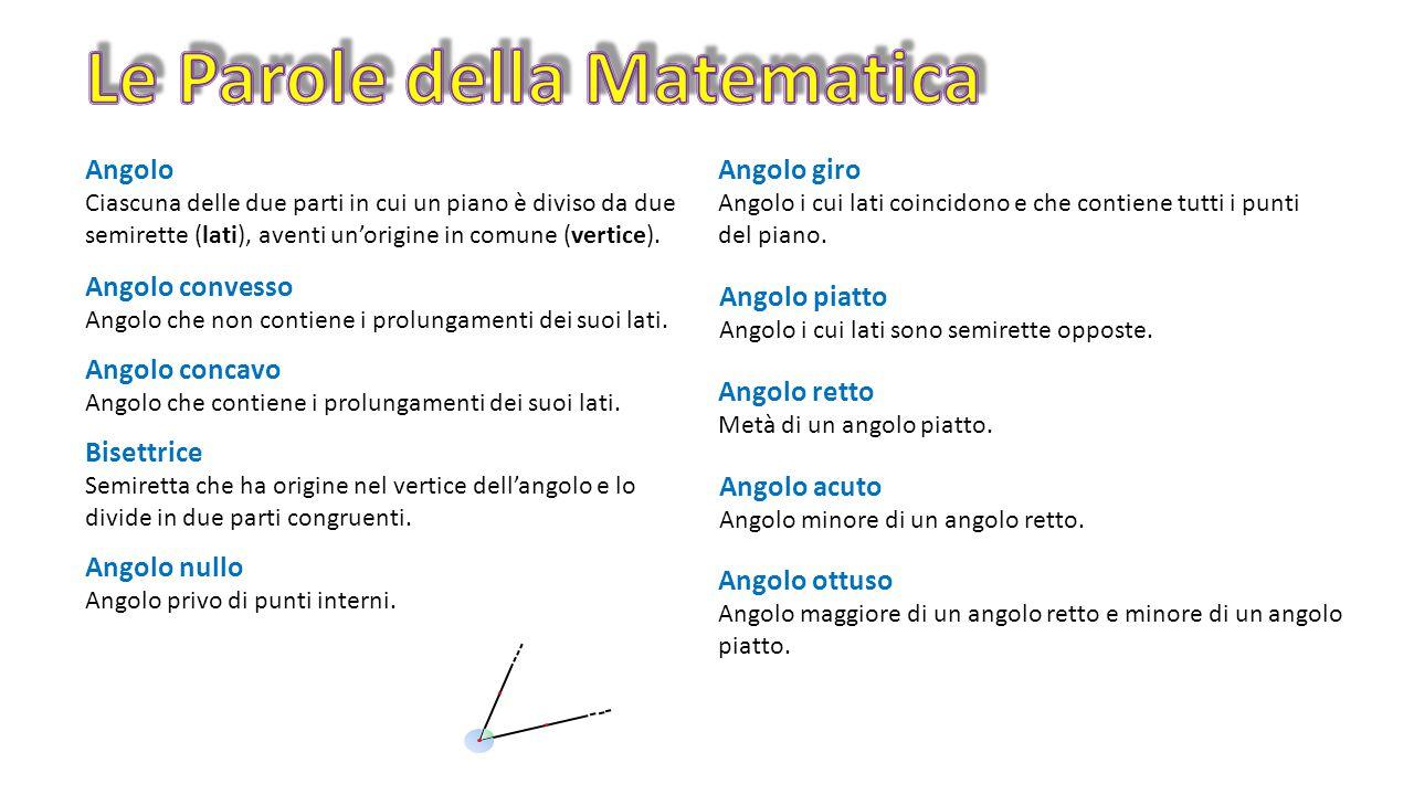 Angolo Ciascuna delle due parti in cui un piano è diviso da due semirette (lati), aventi un'origine in comune (vertice). Angolo convesso Angolo che no