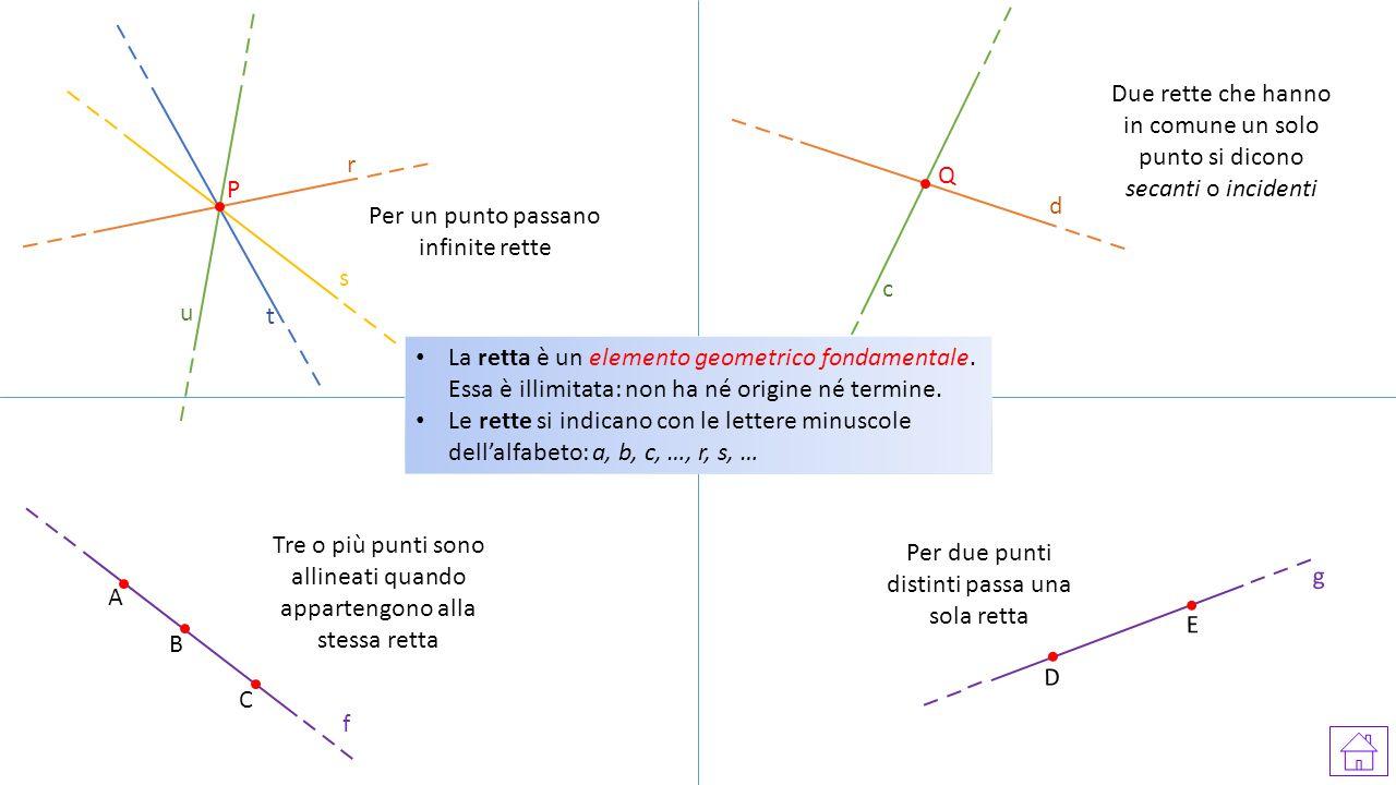 u s t r P Per un punto passano infinite rette c d Q Due rette che hanno in comune un solo punto si dicono secanti o incidenti A B C f Tre o più punti