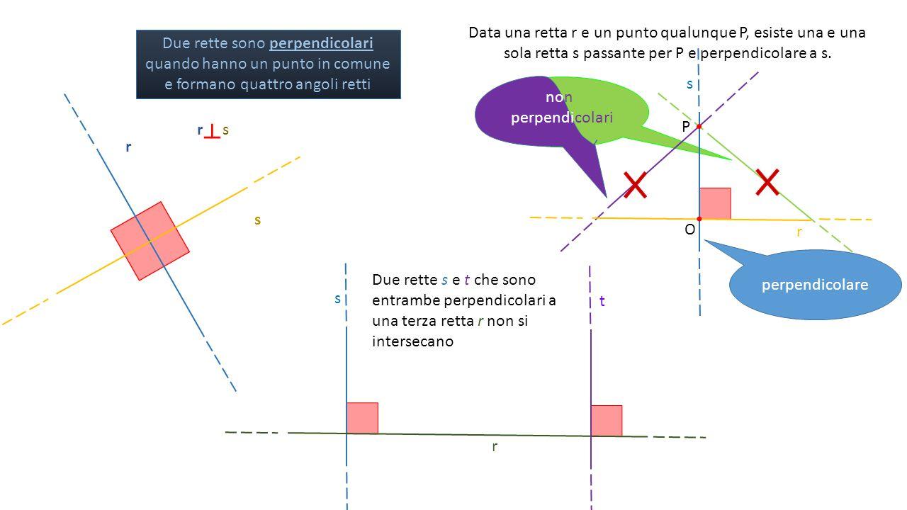 r s O r s r s ┴ Data una retta r e un punto qualunque P, esiste una e una sola retta s passante per P e perpendicolare a s. P r s t Due rette s e t ch