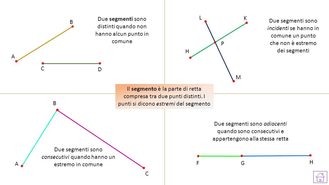 Il segmento è la parte di retta compresa tra due punti distinti. I punti si dicono estremi del segmento Due segmenti sono distinti quando non hanno al