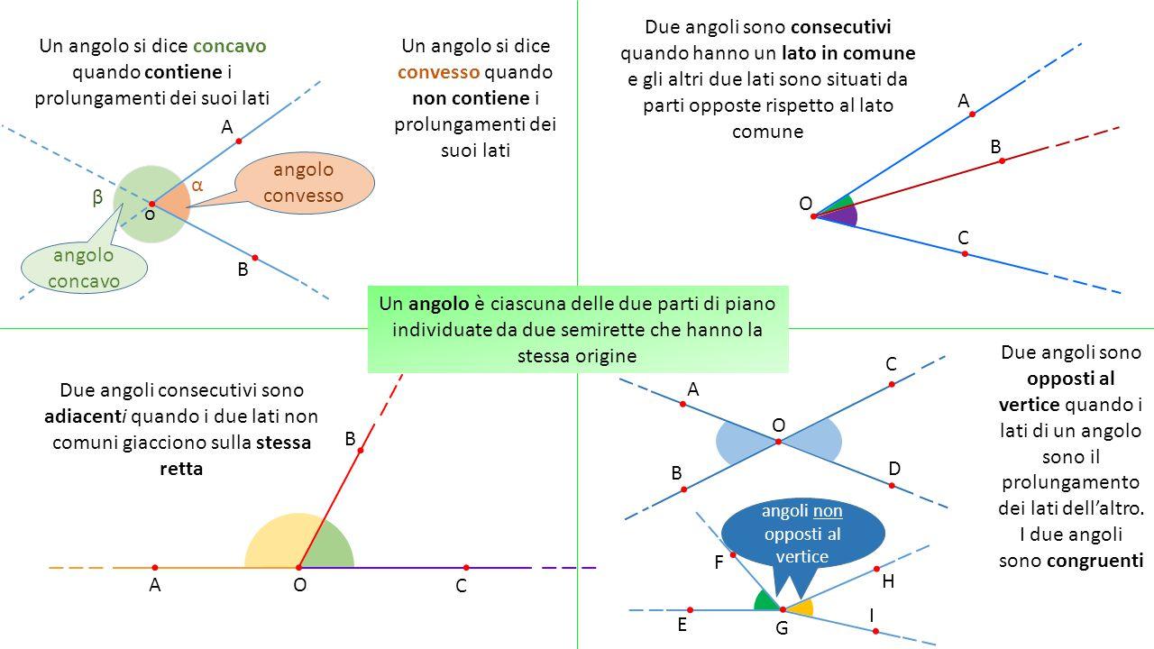 Un angolo è ciascuna delle due parti di piano individuate da due semirette che hanno la stessa origine o A B angolo convesso angolo concavo Un angolo