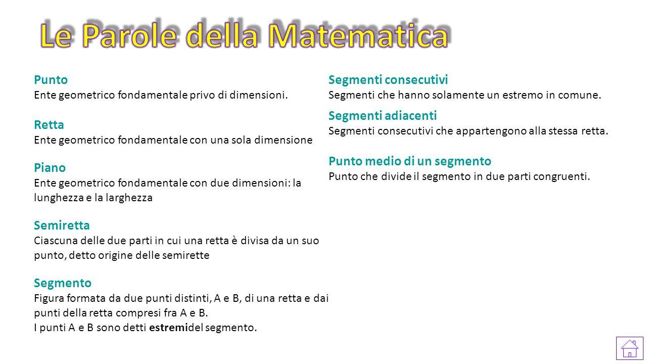 Punto Ente geometrico fondamentale privo di dimensioni. Retta Ente geometrico fondamentale con una sola dimensione Piano Ente geometrico fondamentale