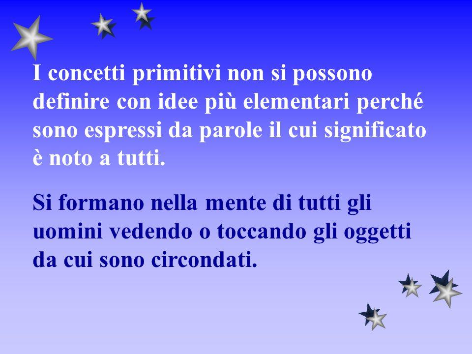ITCG MOSE' BIANCHI ANNO SCOLASTICO 2000/20001 Sibel Ucar Classe seconda A Geometri