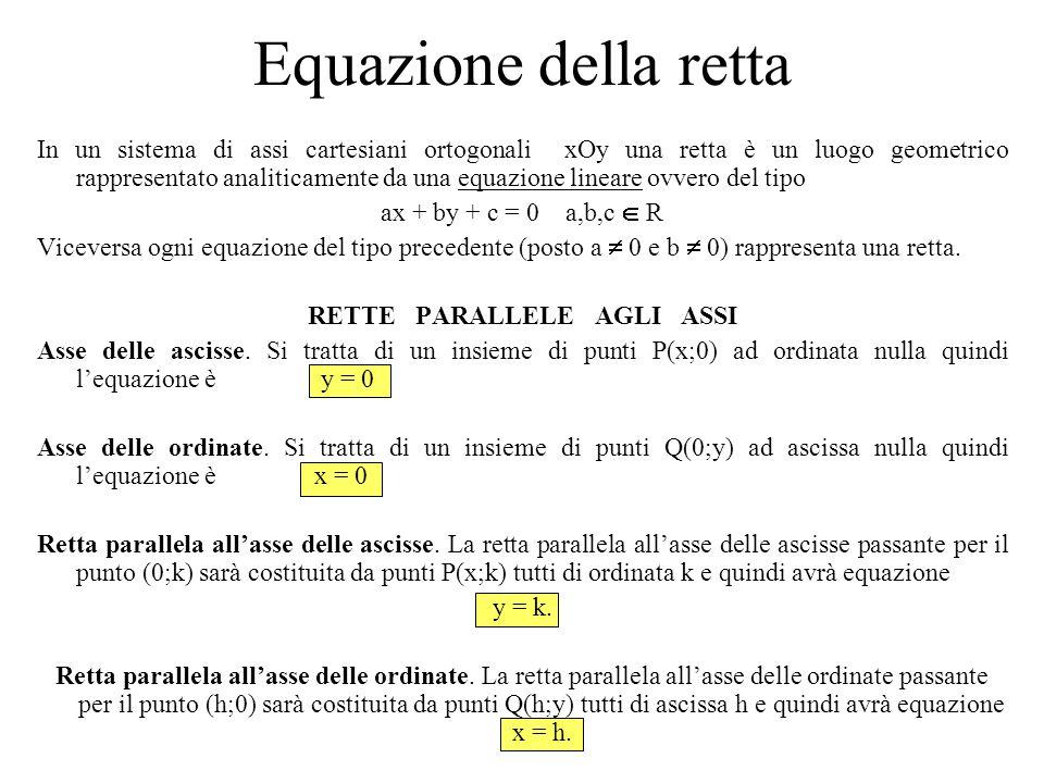 Equazione della retta In un sistema di assi cartesiani ortogonali xOy una retta è un luogo geometrico rappresentato analiticamente da una equazione li