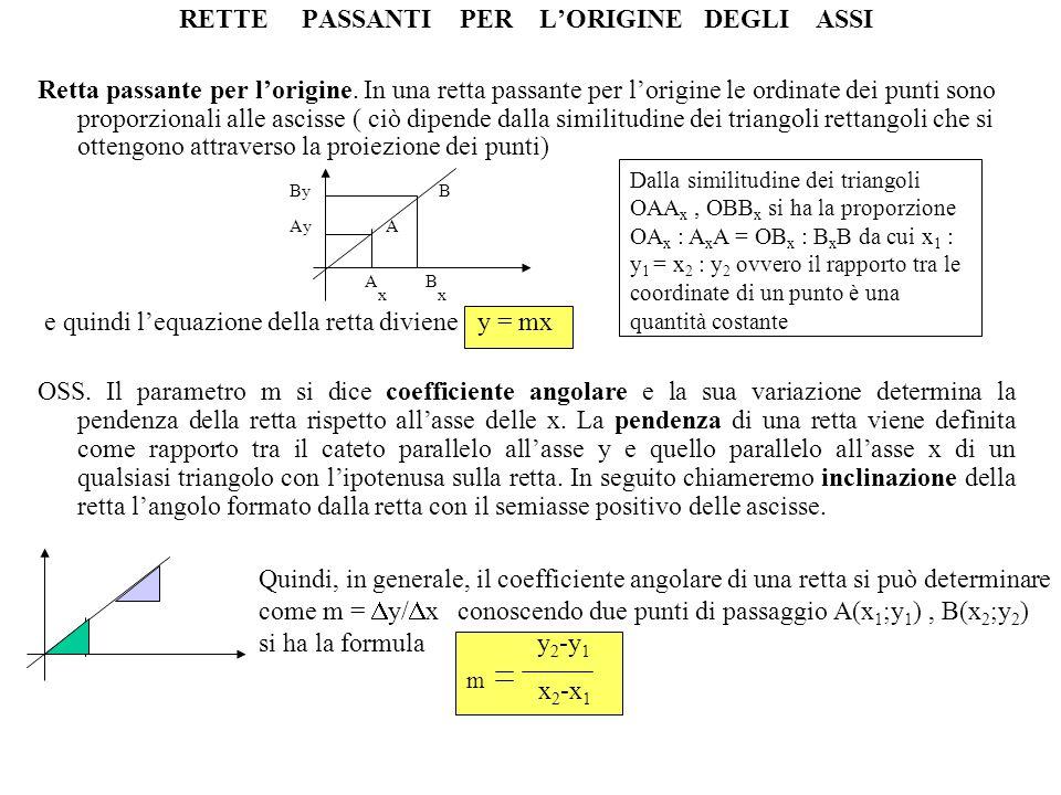 RETTE PASSANTI PER L'ORIGINE DEGLI ASSI Retta passante per l'origine. In una retta passante per l'origine le ordinate dei punti sono proporzionali all