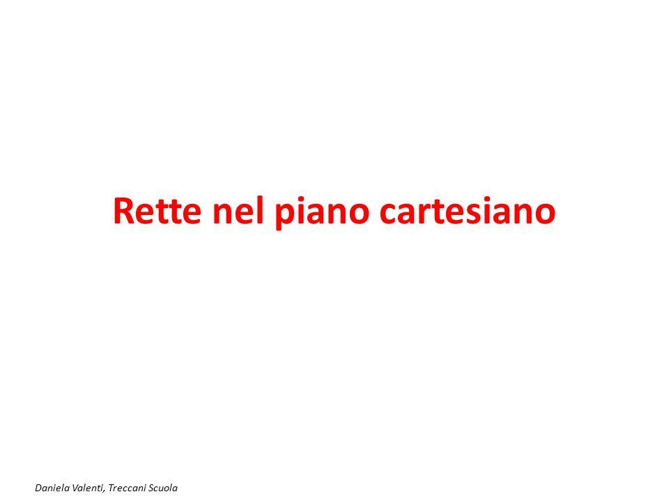 Rette nel piano cartesiano Daniela Valenti, Treccani Scuola