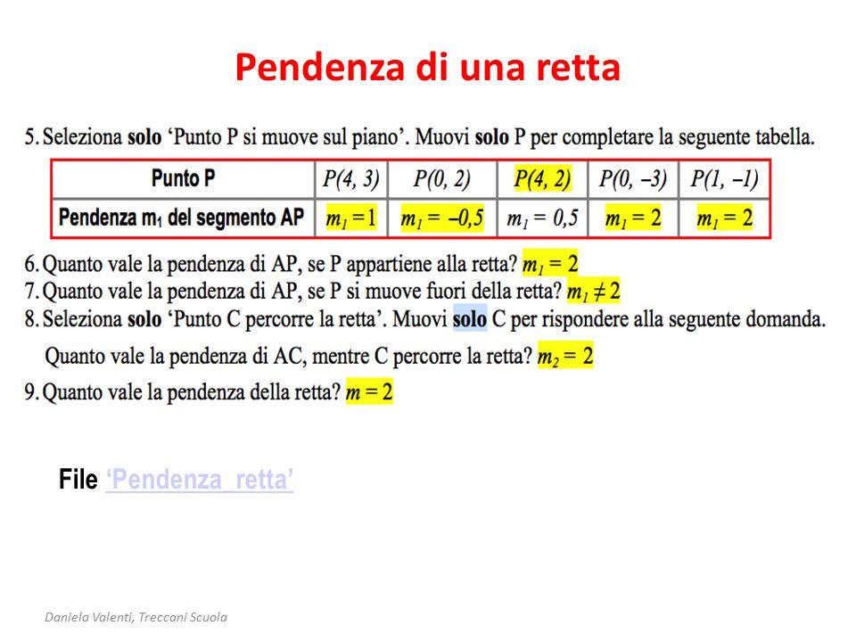 Pendenza di una retta Daniela Valenti, Treccani Scuola File 'Pendenza_retta''Pendenza_retta'