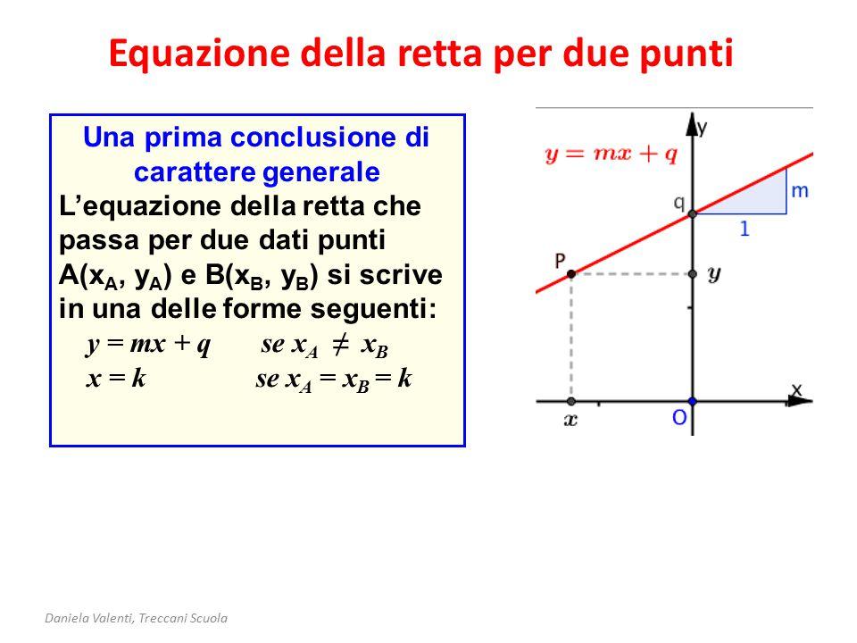 Equazione della retta per due punti Daniela Valenti, Treccani Scuola Una prima conclusione di carattere generale L'equazione della retta che passa per