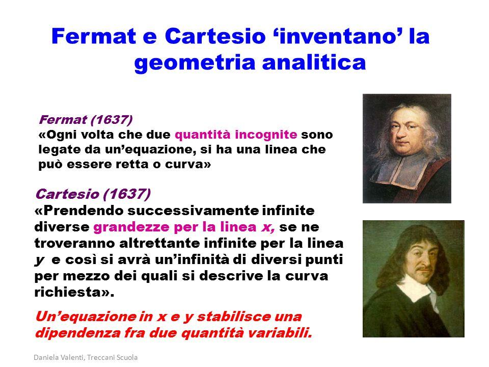Fermat e Cartesio 'inventano' la geometria analitica Fermat (1637) «Ogni volta che due quantità incognite sono legate da un'equazione, si ha una linea che può essere retta o curva» Cartesio (1637) «Prendendo successivamente infinite diverse grandezze per la linea x, se ne troveranno altrettante infinite per la linea y e così si avrà un'infinità di diversi punti per mezzo dei quali si descrive la curva richiesta».