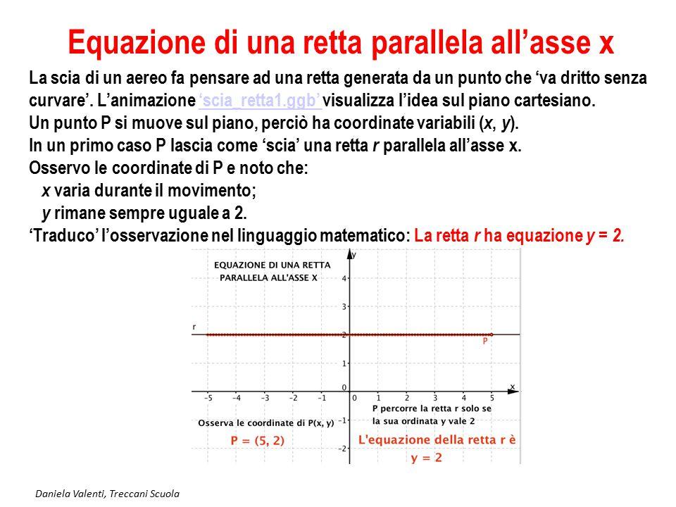 Daniela Valenti, Treccani Scuola Equazione di una retta parallela all'asse y Nell'animazione 'scia_retta2.ggb' P lascia come 'scia' la retta s parallela all'asse y.'scia_retta2.ggb' Osservo le coordinate di P e noto che: x rimane sempre uguale a 3; y varia durante il movimento.