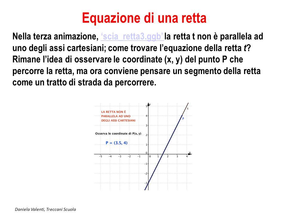 Daniela Valenti, Treccani Scuola Equazione di una retta Nella terza animazione, 'scia_retta3.ggb' la retta t non è parallela ad uno degli assi cartesi