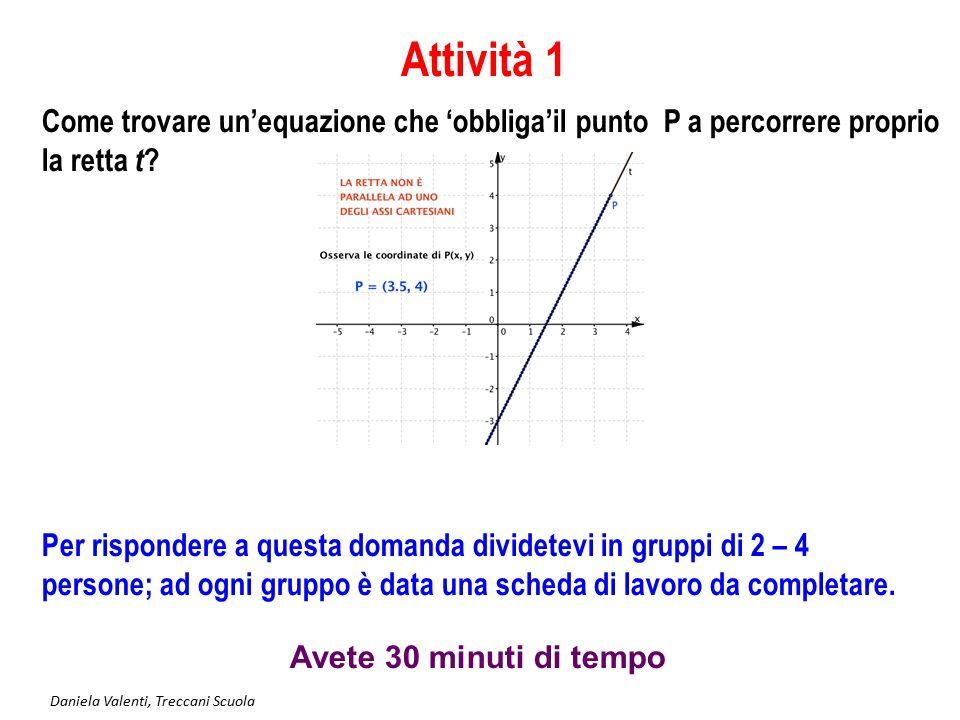 Equazione ax + by + c = 0 Casi particolari Daniela Valenti, Treccani Scuola Equazioni del tipo y = mx + q forma esplicita Equazioni del tipo x = k