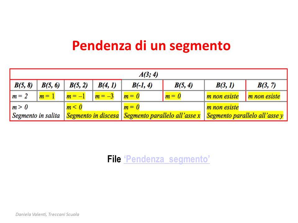 Pendenza di un segmento Daniela Valenti, Treccani Scuola File 'Pendenza_segmento''Pendenza_segmento'