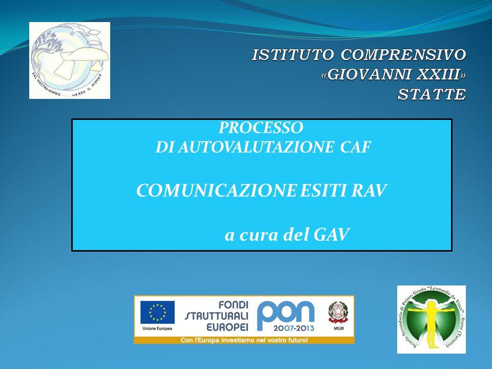 PROCESSO DI AUTOVALUTAZIONE CAF COMUNICAZIONE ESITI RAV a cura del GAV