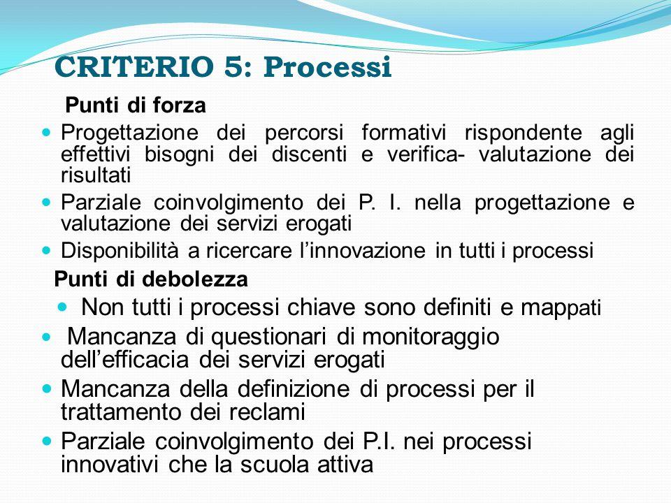 CRITERIO 5: Processi Punti di forza Progettazione dei percorsi formativi rispondente agli effettivi bisogni dei discenti e verifica- valutazione dei r