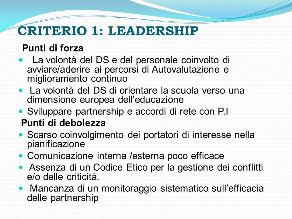 CRITERIO 1: LEADERSHIP Punti di forza La volontà del DS e del personale coinvolto di avviare/aderire ai percorsi di Autovalutazione e miglioramento co