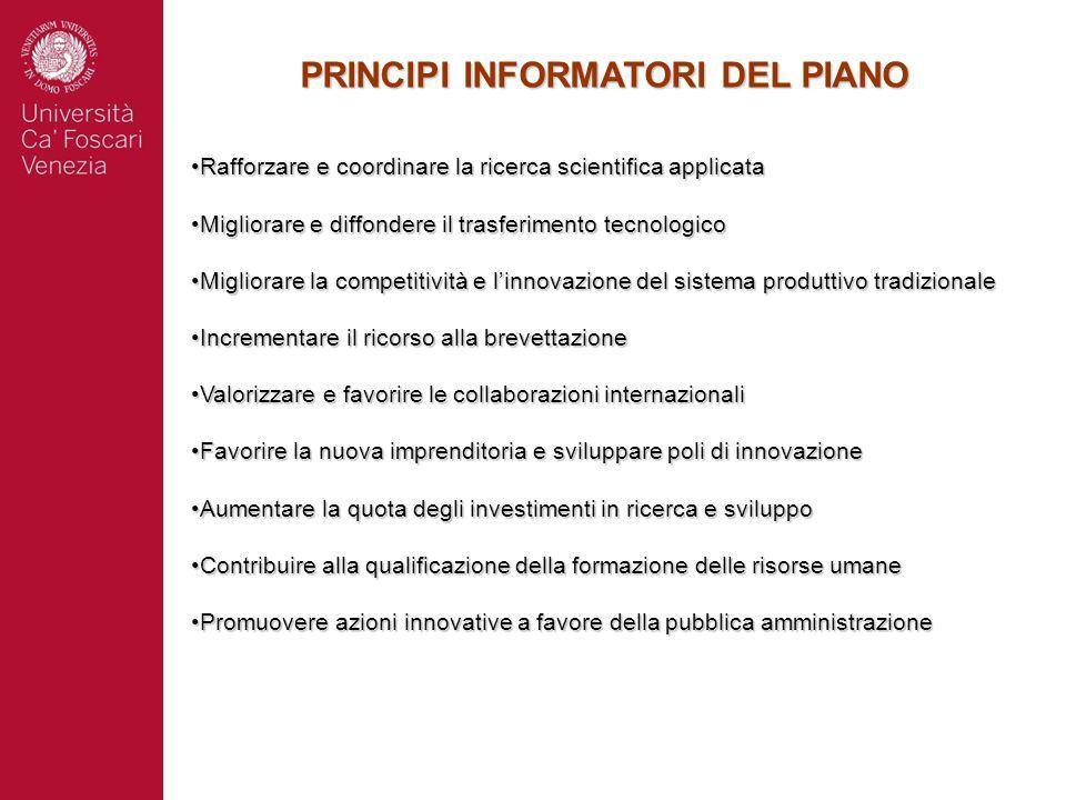 PRINCIPI INFORMATORI DEL PIANO Rafforzare e coordinare la ricerca scientifica applicataRafforzare e coordinare la ricerca scientifica applicata Miglio