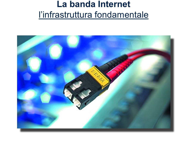 La banda Internet l'infrastruttura fondamentale