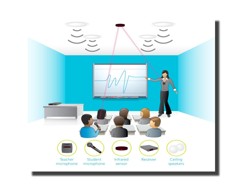 Si scelga un delle tre scuole presentate nel sito Si sviluppi mettano in evidenza le caratteristiche più innovative della scuola analizzata