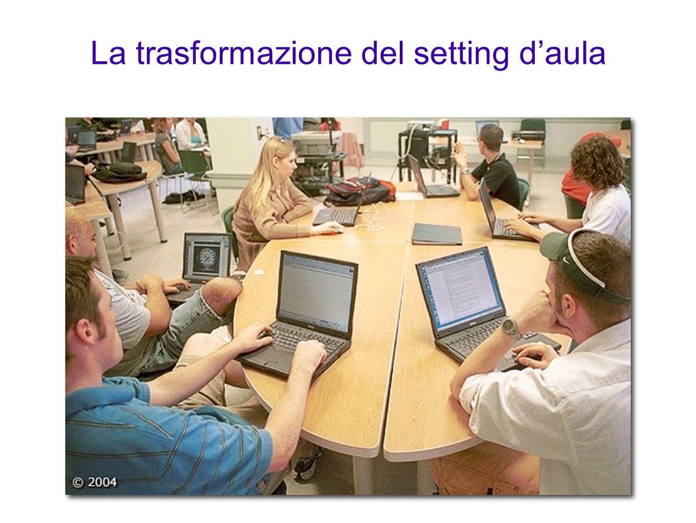 La trasformazione del setting d'aula