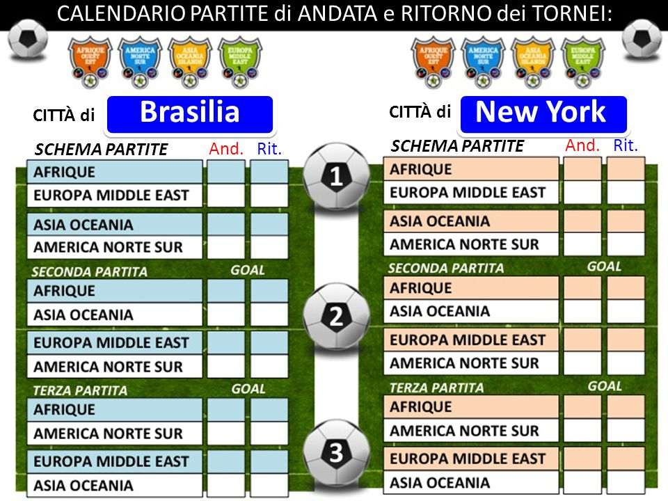 SCHEMA PARTITE And.Rit. CITTÀ di SCHEMA PARTITE And.