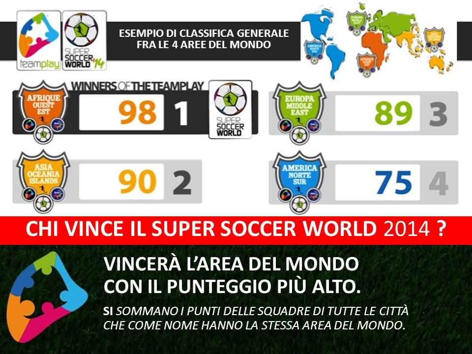 CHI VINCE IL SUPER SOCCER WORLD 2014 . VINCERÀ L'AREA DEL MONDO CON IL PUNTEGGIO PIÙ ALTO.