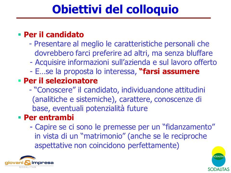 Obiettivi del colloquio  Per il candidato - Presentare al meglio le caratteristiche personali che dovrebbero farci preferire ad altri, ma senza bluff