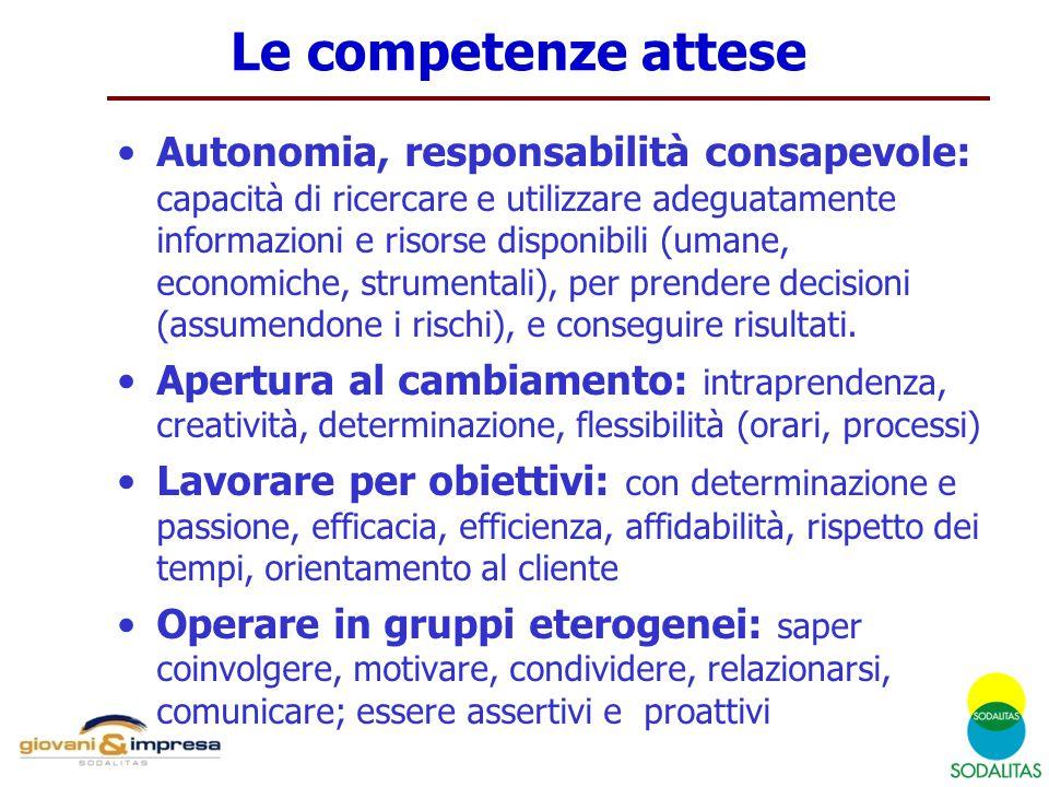 Le competenze attese Autonomia, responsabilità consapevole: capacità di ricercare e utilizzare adeguatamente informazioni e risorse disponibili (umane