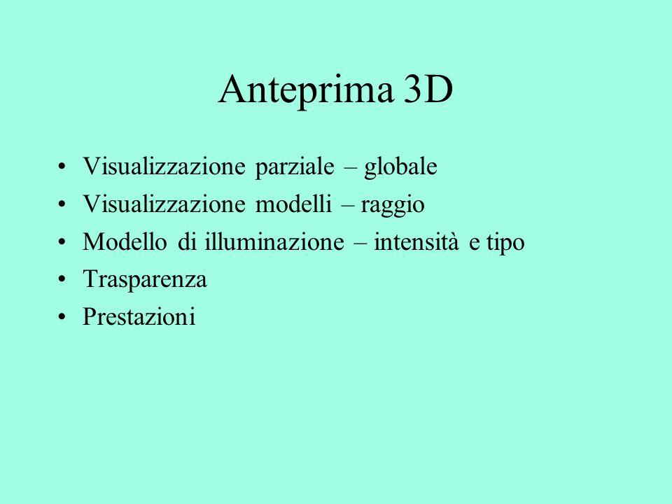 Anteprima 3D Visualizzazione parziale – globale Visualizzazione modelli – raggio Modello di illuminazione – intensità e tipo Trasparenza Prestazioni