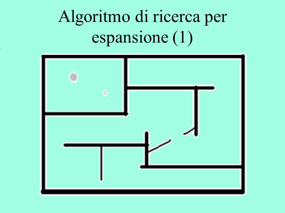 Algoritmo di ricerca per espansione (1)