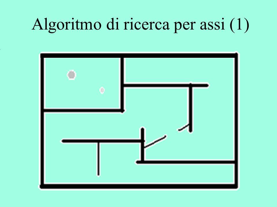 Algoritmo di ricerca per assi (1)