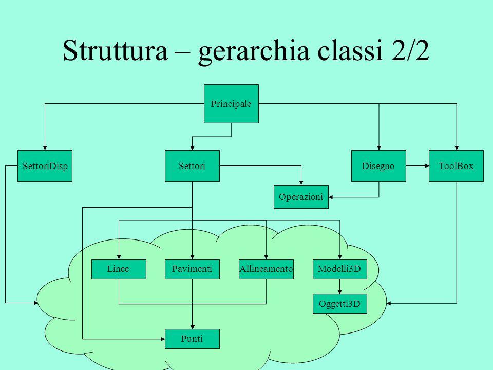 Struttura – gerarchia classi 2/2 Principale SettoriDispSettoriDisegnoToolBox Operazioni LineePavimentiAllineamentoModelli3D Oggetti3D Punti