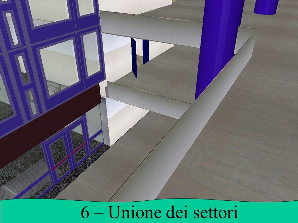 6 – Unione dei settori